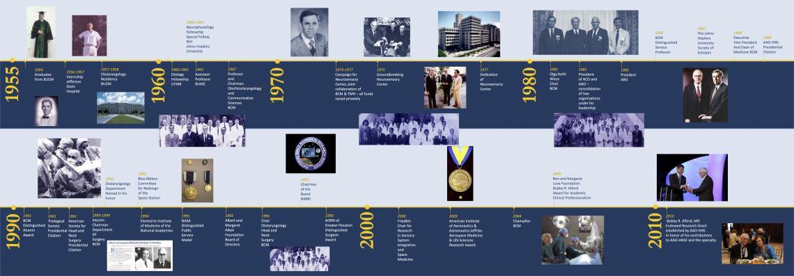 Dr. Alford Timeline