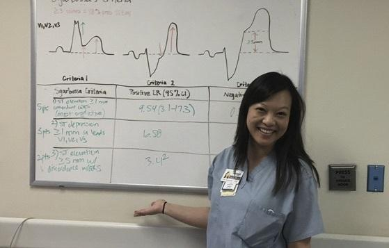Emergency Medicine Resident as Teachers