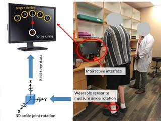 Instrumented Trail-Making Task: Application of Wearable Sensor to Determine Physical Frailty Phenotypes