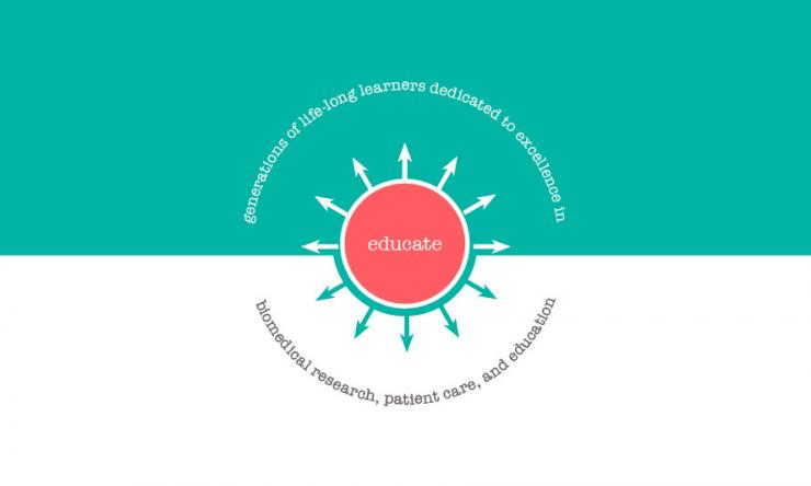 educate-page