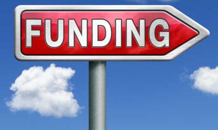 CIBR - funding