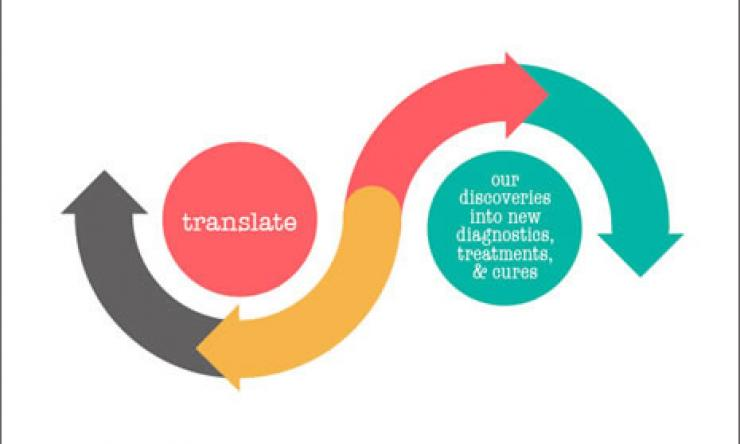 translate-page