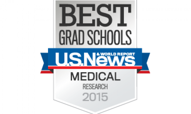 U.S. News & World Report ranked BCM as one of the 2015 top 20 medical schools for research.